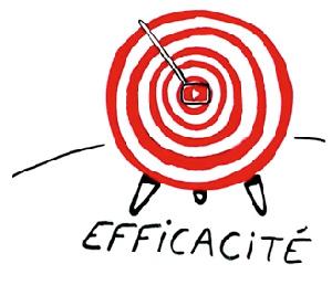 Vidéo Scribing et son efficacité