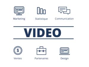 outil de management : la vidéo en image