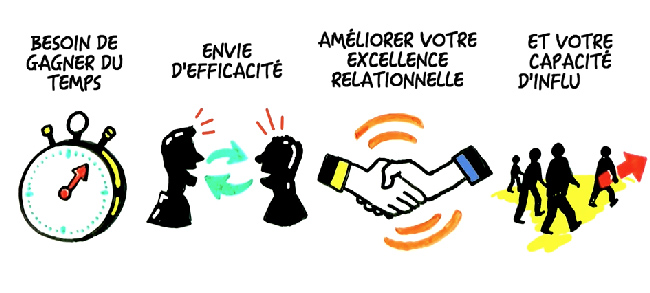 e-learning en video explicative