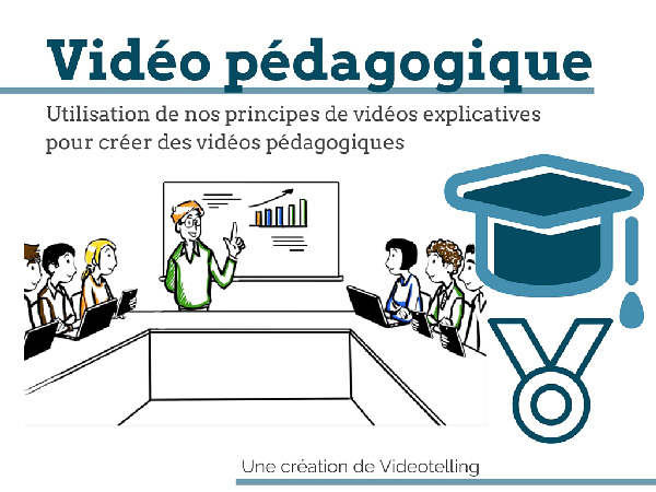 vidéo pédagogique avec la vidéo explicative dessinée