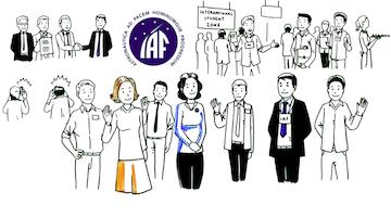 IAF, Fédération Internationale de l'Aéronautique
