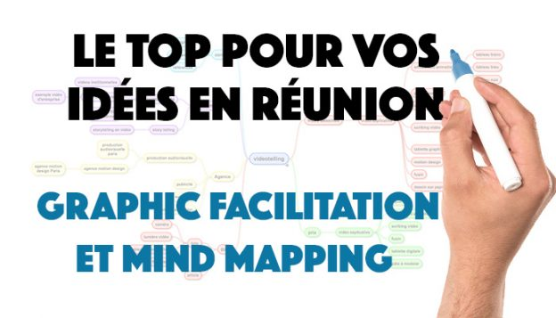 Graphic facilitation et Mind mapping