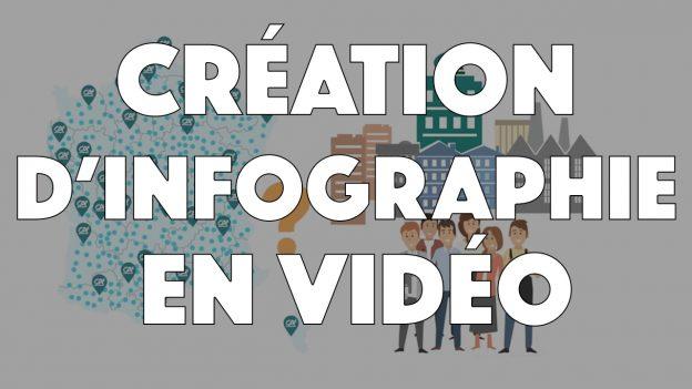 infographie en vidéo