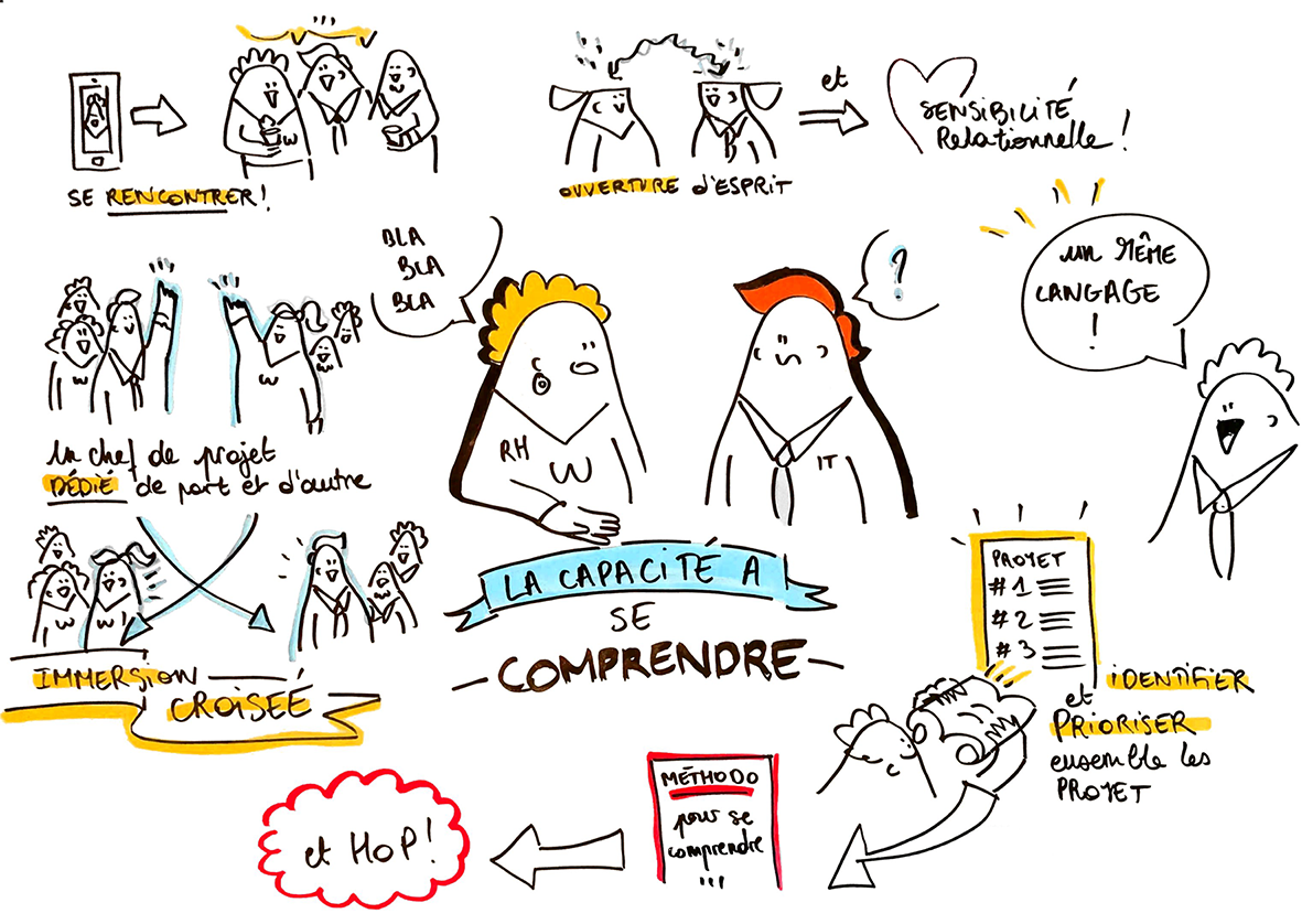 zoe lasmarie facilitation graphique