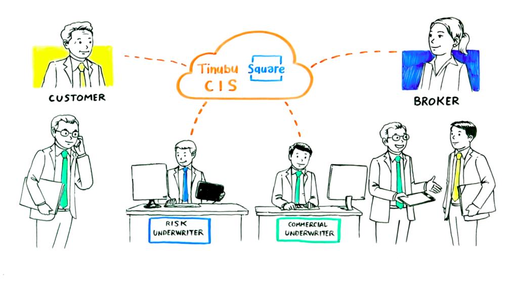 tinubu-credit-insurance-video
