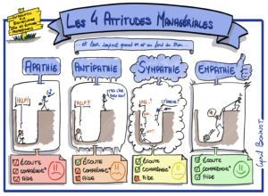 sketchnoting facilitation graphique